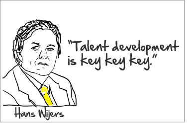 Talent development - Wijers drw